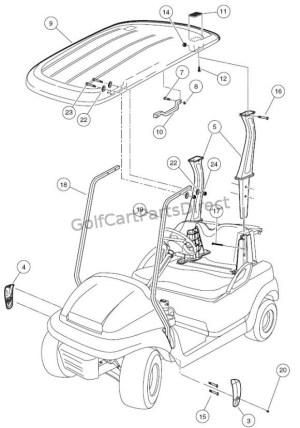 Canopy  Club Car parts & accessories