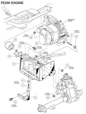 20042007 Club Car Precedent Gas or Electric