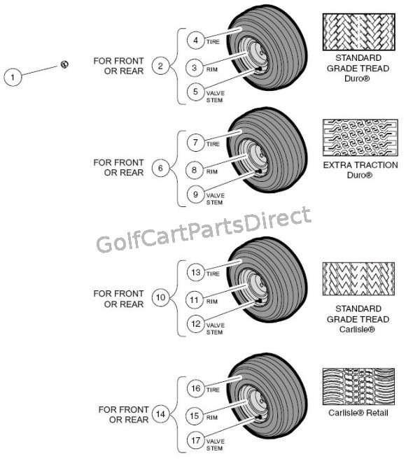 2004-2007 Club Car Precedent Gas or Electric