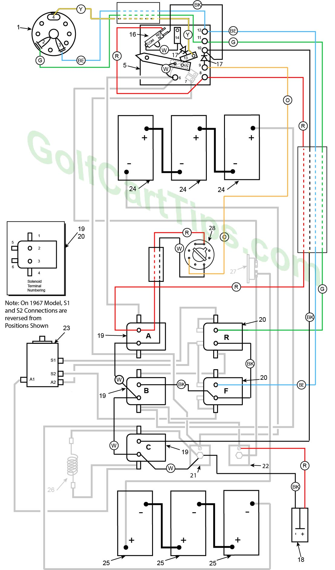 hight resolution of 1967 70 model de control circuit wiring diagram for 16 gauge wire harley davidson