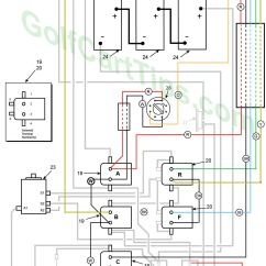 Amf Harley Davidson Golf Cart Wiring Diagram Osi Model In Networking With 1965
