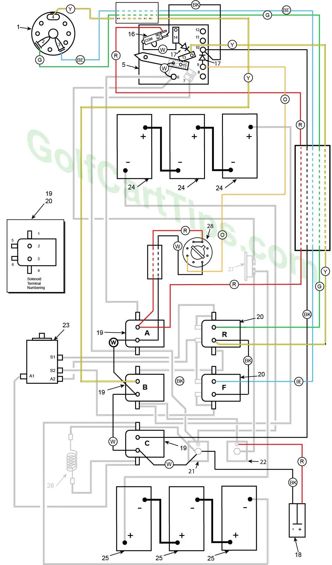 1965 Harley Davidson Golf Cart Wiring Diagram - Wiring ... on