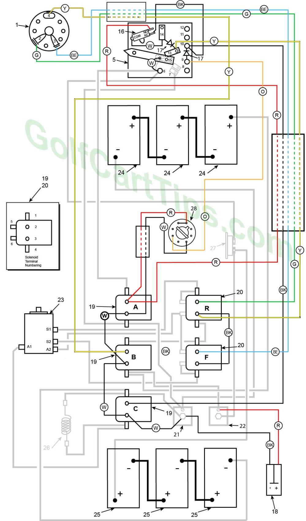 medium resolution of 1971 model de control circuit wiring diagram for 16 gauge wire harley davidson golf cart