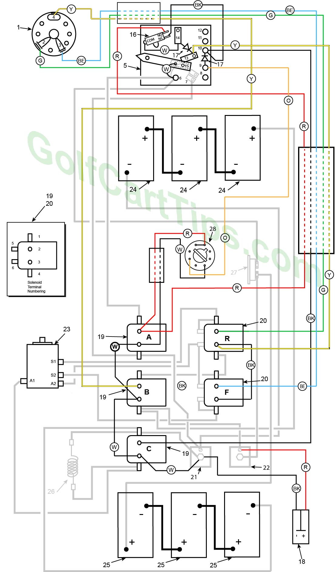 hight resolution of 1971 model de control circuit wiring diagram for 16 gauge wire harley davidson golf cart
