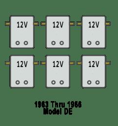solenoid arrangement for harley davidson golf cart de 1966 68 [ 1024 x 1024 Pixel ]