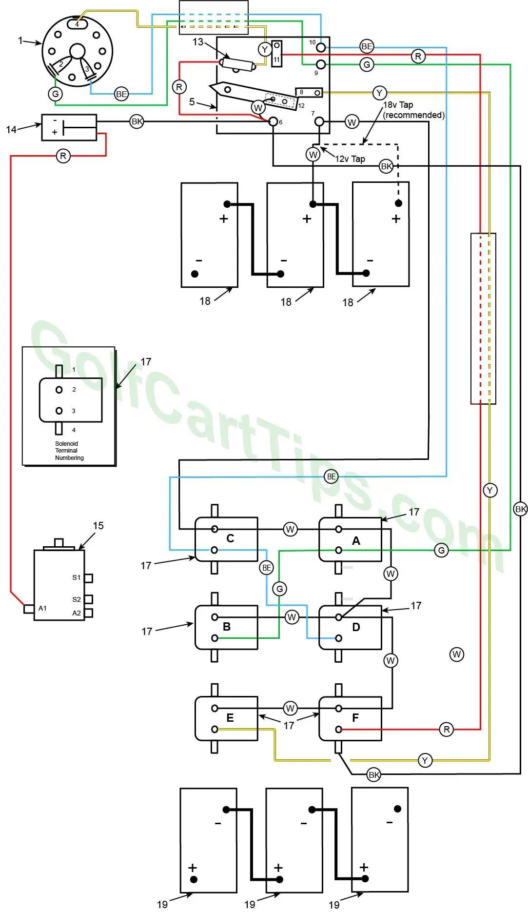 hight resolution of 1966 model de control circuit wiring diagram for 16 gauge wire harley davidson golf cart