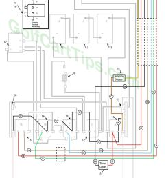1979 82 model de de 3 de 4 control circuit wiring diagram for 16 gauge wire harley davidson golf cart  [ 1024 x 1695 Pixel ]