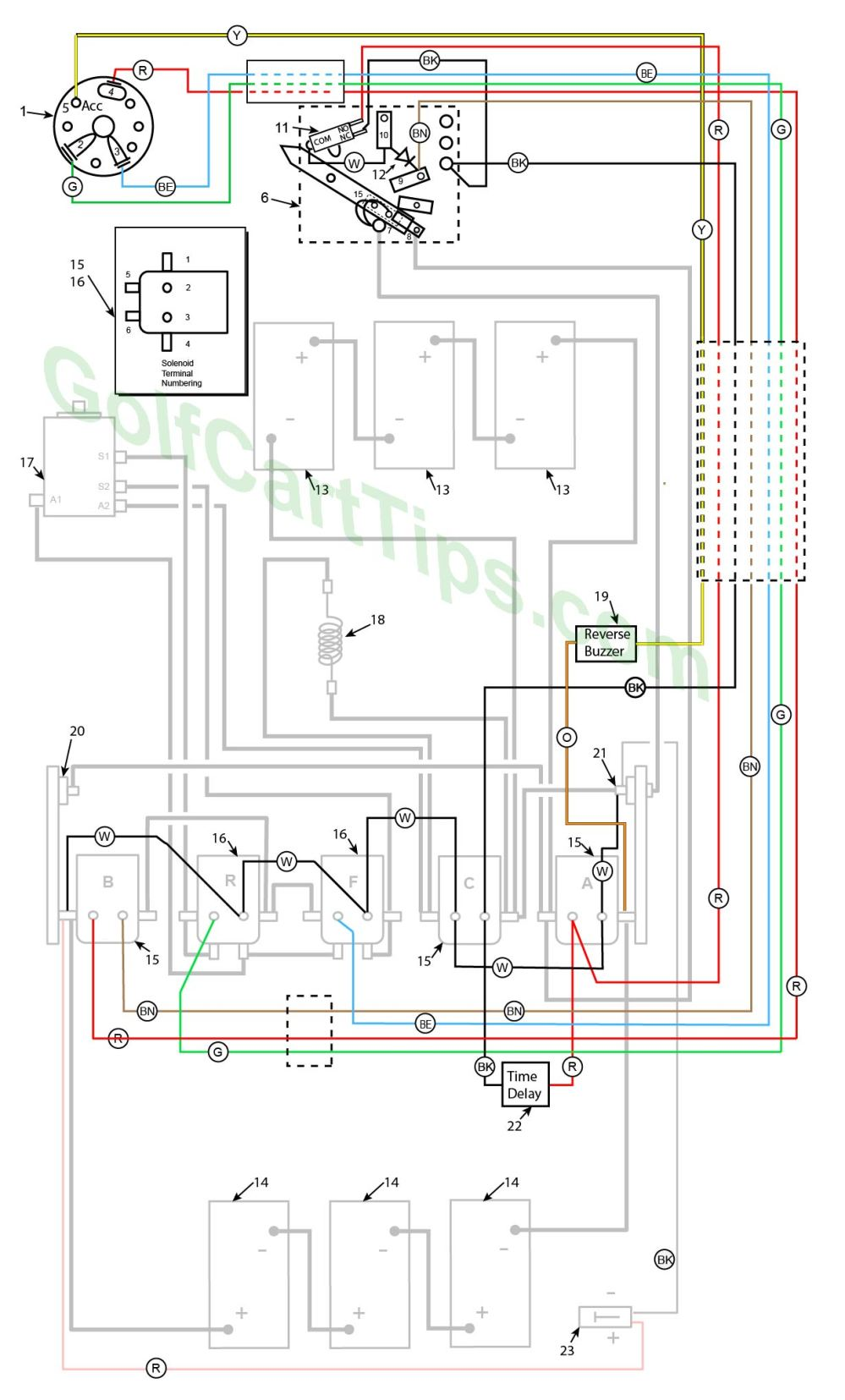 medium resolution of 1979 82 model de de 3 de 4 control circuit wiring diagram for 16 gauge wire harley davidson golf cart