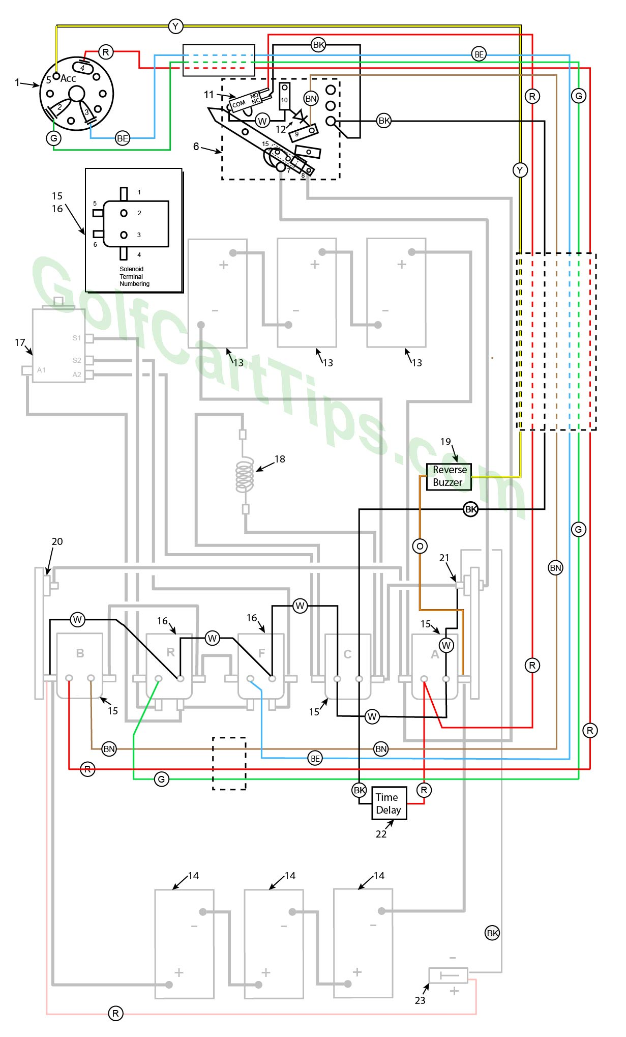 hight resolution of 1979 82 model de de 3 de 4 control circuit wiring diagram for 16 gauge wire harley davidson golf cart