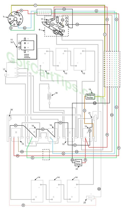 small resolution of 1979 82 model de de 3 de 4 control circuit wiring diagram for 16 gauge wire harley davidson golf cart