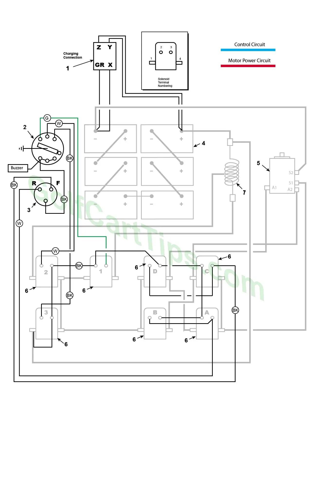 99 ezgo wiring diagram wiring diagram99 ezgo wiring diagram