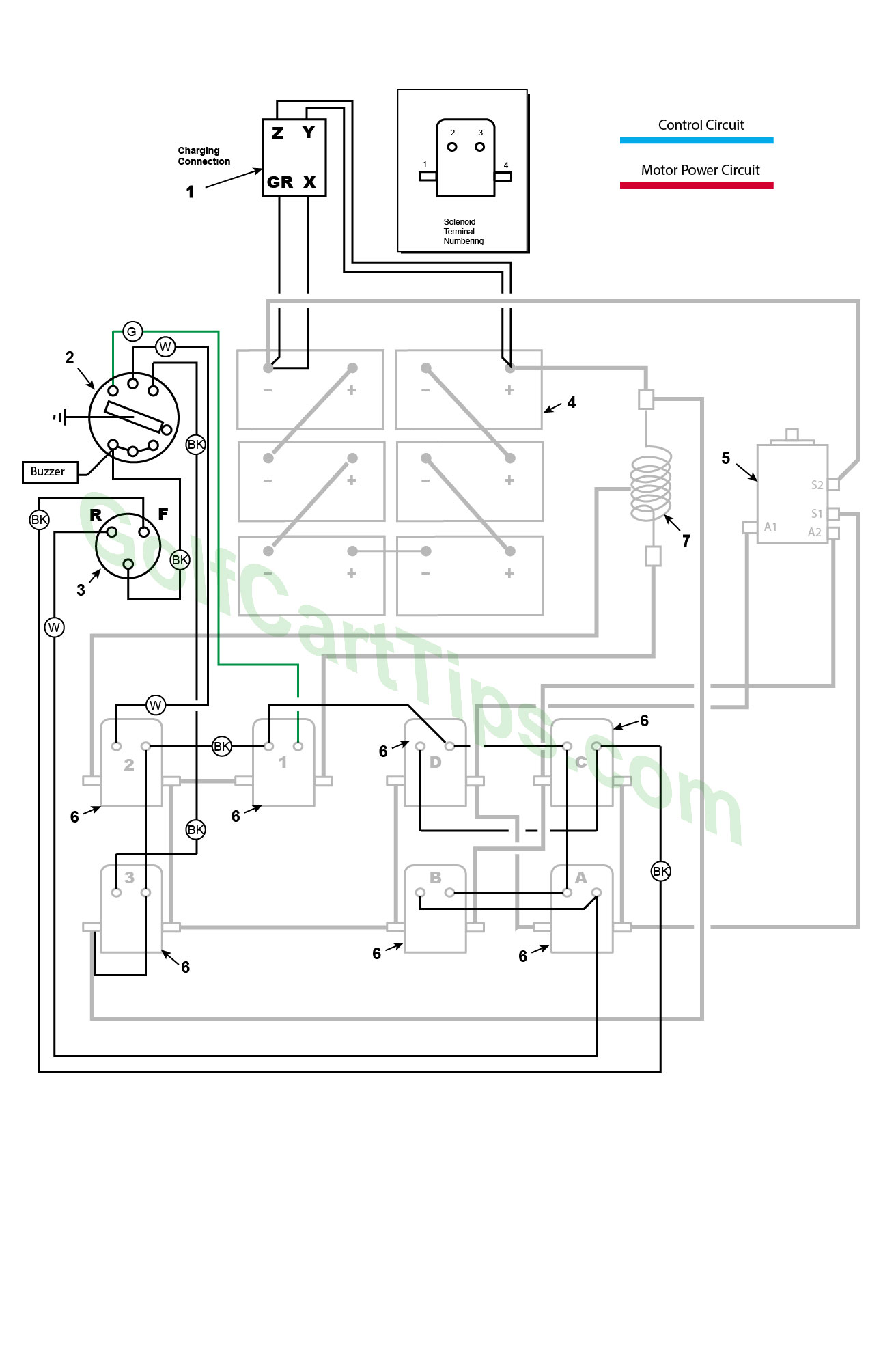 hight resolution of ezgo wiring diagrams model 300 late 1950 s 1996 ezgo golf cart wiring diagram ezgo buzzer wiring