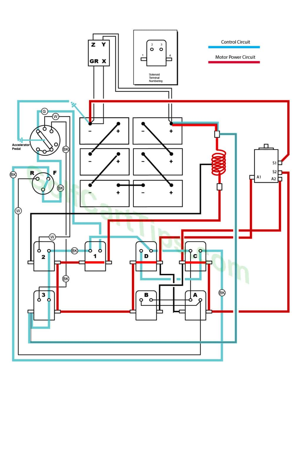 hight resolution of  ezgo wiring diagrams model 300 late 1950 s on 36v golf cart wiring diagram