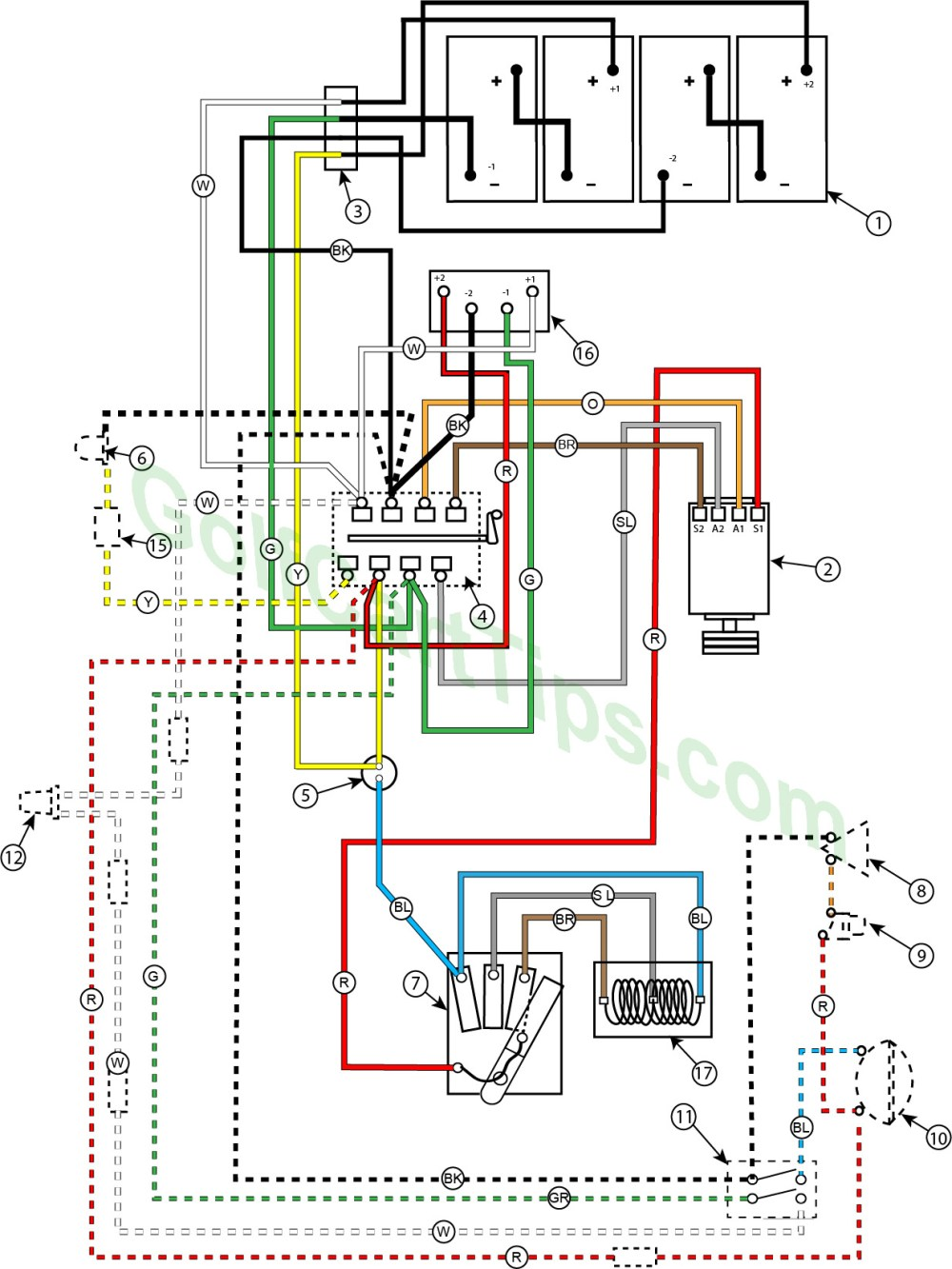 medium resolution of wiring diagram cushman eagle wiring diagram toolbox cushman eagle engine wiring diagram