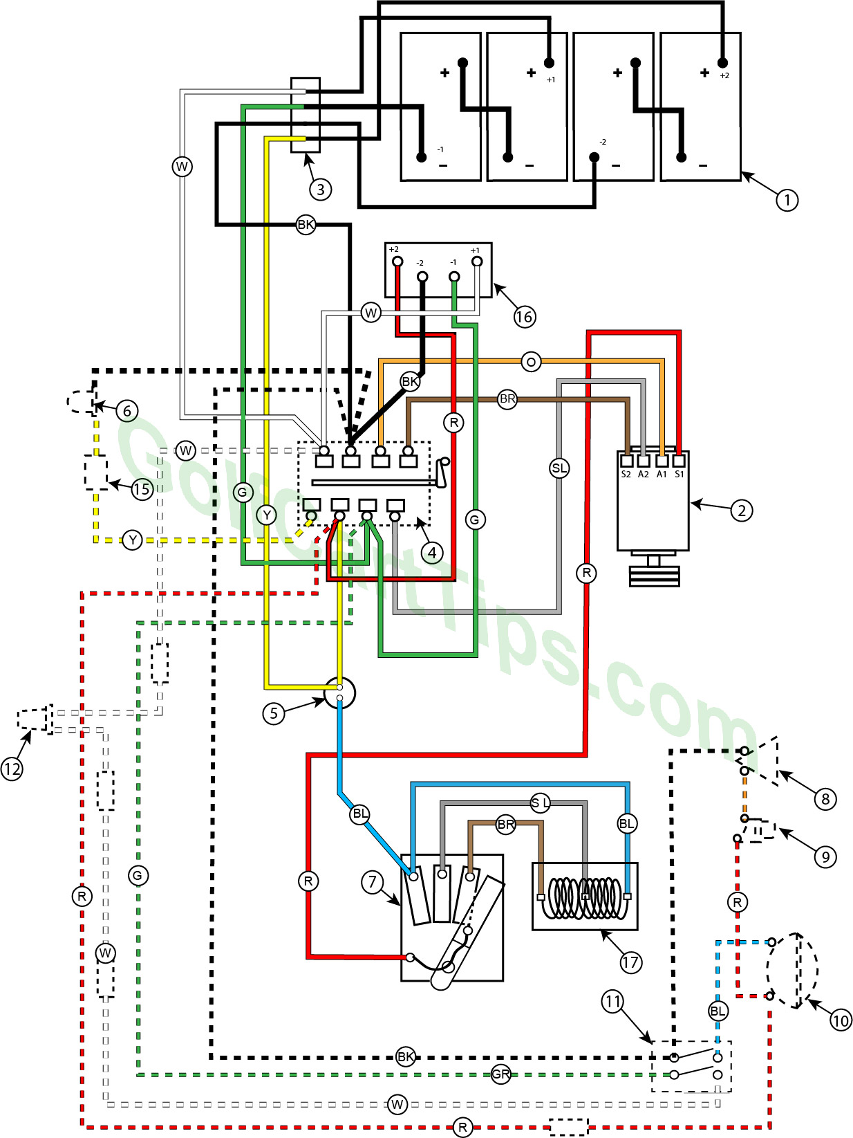 hight resolution of wiring diagram cushman eagle wiring diagram toolbox cushman eagle engine wiring diagram