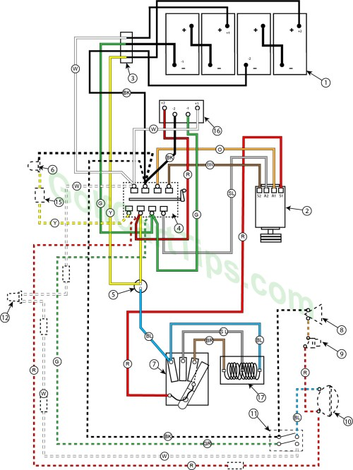 small resolution of wiring diagram cushman eagle wiring diagram toolbox cushman eagle engine wiring diagram