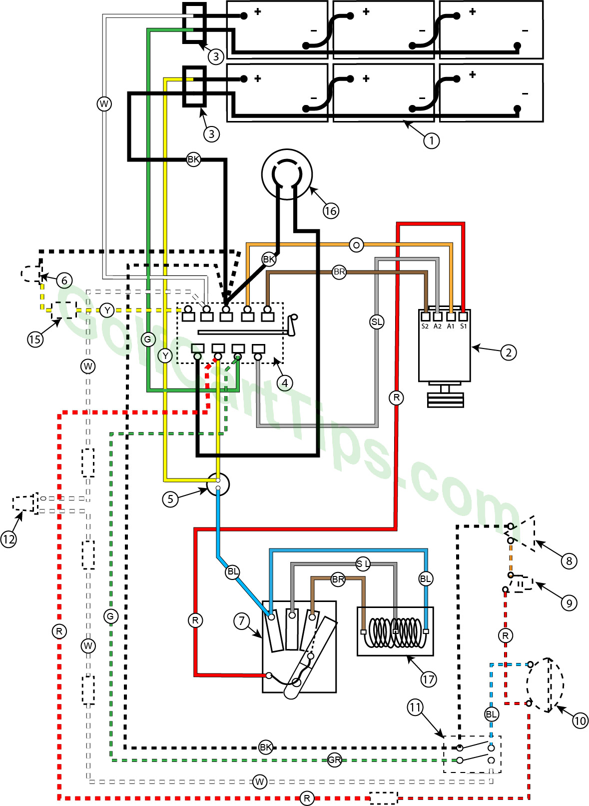 hight resolution of troubleshooting cushman golfsters 1954 58 wiring diagrams cushman 36 volt golf cart wiring diagram cushman 36 volt golf cart wiring diagram