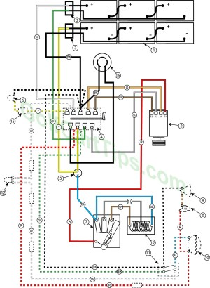 Troubleshooting Cushman Golfsters 195458 Wiring Diagrams