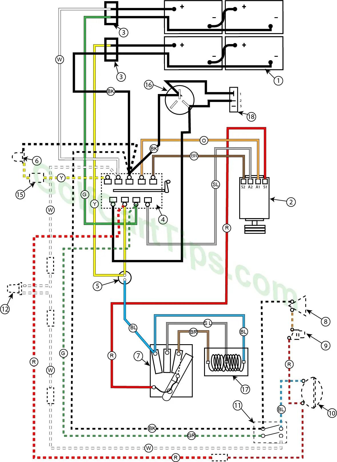 hight resolution of troubleshooting cushman golfsters 1954 58 wiring diagrams club car 24v wiring diagram