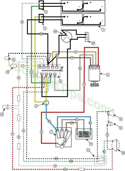 small resolution of troubleshooting cushman golfsters 1954 58 wiring diagrams club car 24v wiring diagram