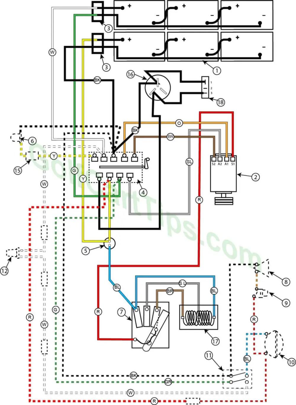 medium resolution of cushman wiring diagram wiring diagrams favorites 48 volt cushman wiring diagram