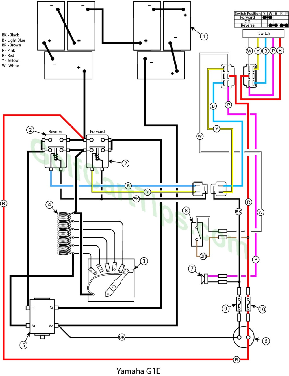 medium resolution of g1e 1980 86 yamaha g1e electrical diagram