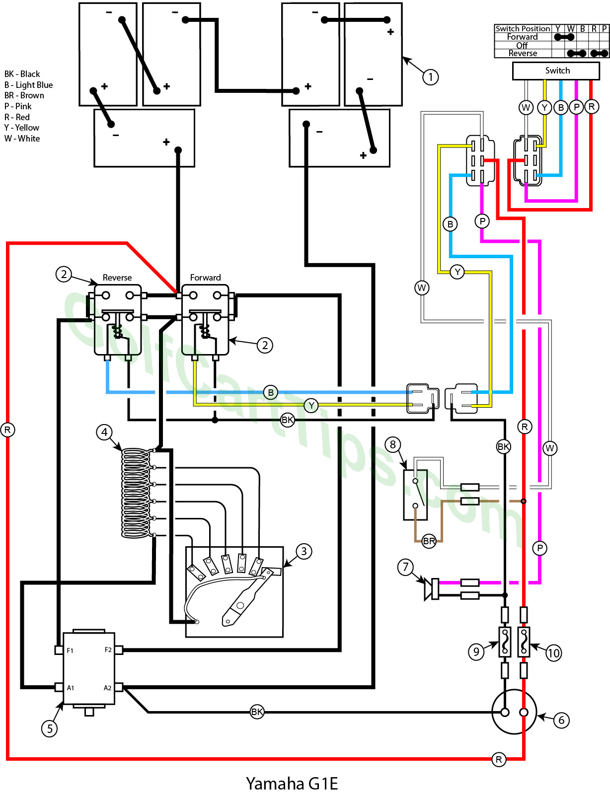 hight resolution of g1e 1980 86 yamaha g1e electrical diagram