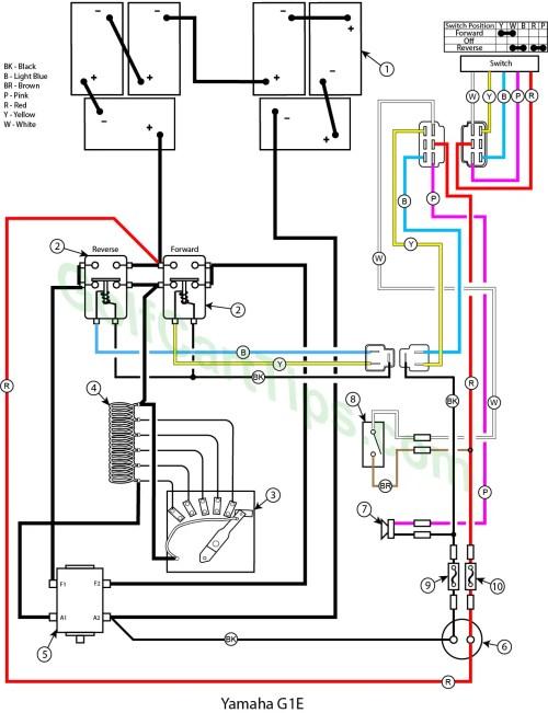 small resolution of g1e 1980 86 yamaha g1e electrical diagram