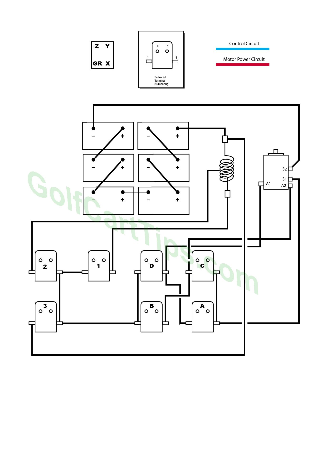 Ezgo Wiring Diagrams Model 300 Late S Golf Cart Tips