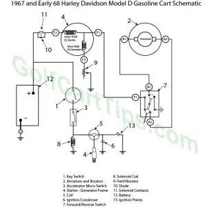 Harley Davidson 1967-Early 68 Gasoline Model D Schematic