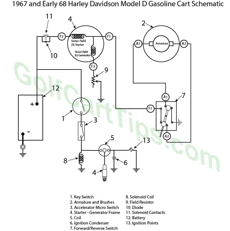 Wiring Database 2020: 29 Harley Davidson Starter Diagram