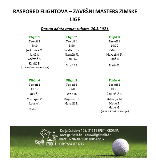 Raspored flightova - Masters 2021