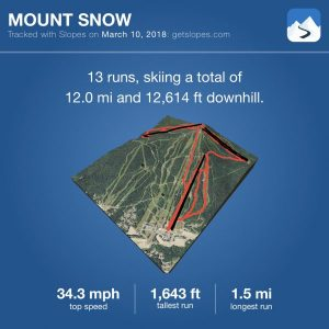 Slopes app record from Mount Snow