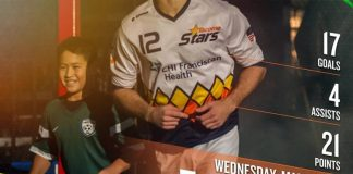 PLAYOFFS MASL West: San Diego Sockers at Tacoma Stars March 2nd 7:35pm PST