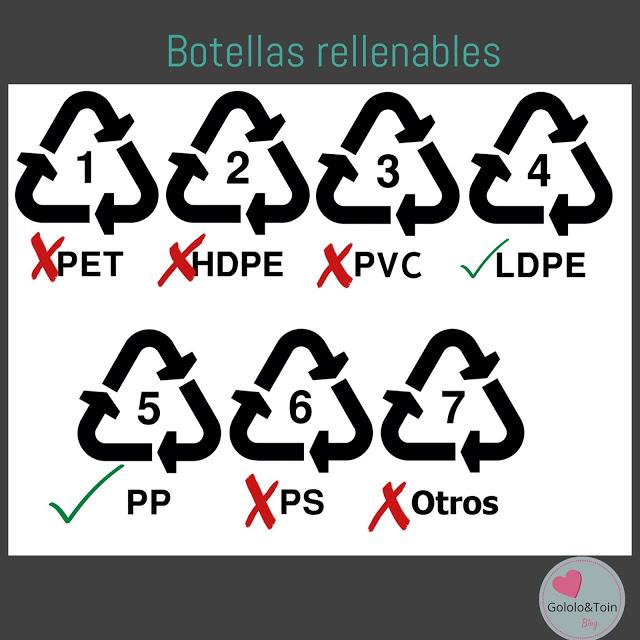numeros-botellas-plastico-rellenar