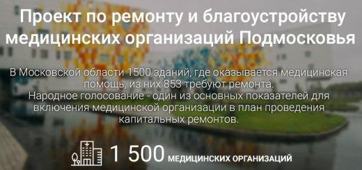 Андреевская Поликлиника - голосование