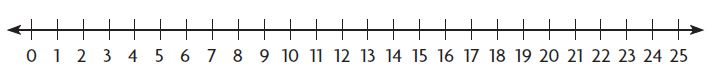 Go Math Grade 3 Answer Key Chapter 3 Understand Multiplication Extra Practice Common Core img 1