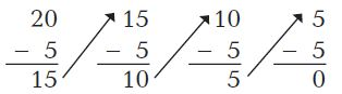 Go Math Grade 3 Answer Key Chapter 6 Understand Division Relate Subtraction and Division img 14