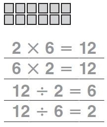 Go Math Grade 3 Answer Key Chapter 6 Understand Division Write Related Facts img 33