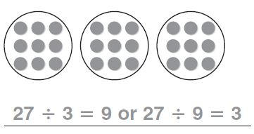 Go Math Grade 3 Answer Key Chapter 6 Understand Division Model with Bar Models img 4