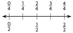 Go Math Grade 3 Answer Key Chapter 9 Compare Fractions Model Equivalent Fractions img 17