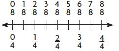 Go Math Grade 3 Answer Key Chapter 9 Compare Fractions Model Equivalent Fractions img 18