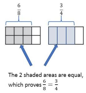 Go Math Grade 3 Chapter 9 Answer Key Review solution_1