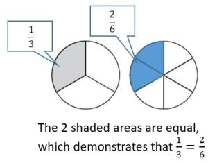 Go Math Grade 3 Key Chapter 9 Review solution image_4