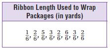 Go Math Grade 4 Answer Key Chapter 12 Relative Sizes of Measurement Units img 22