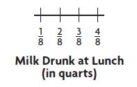 Go Math Grade 4 Answer Key Chapter 12 Relative Sizes of Measurement Units Common Core - New img 32