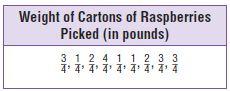 Go Math Grade 4 Answer Key Chapter 12 Relative Sizes of Measurement Units img 37