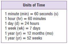 Go Math Grade 4 Answer Key Chapter 12 Relative Sizes of Measurement Units img 55