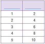 Go Math Grade 4 Answer Key Chapter 12 Relative Sizes of Measurement Units img 69