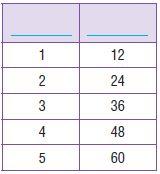 Go Math Grade 4 Answer Key Chapter 12 Relative Sizes of Measurement Units img 72